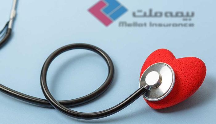 بیمه درمان تکمیلی بیمه ملت